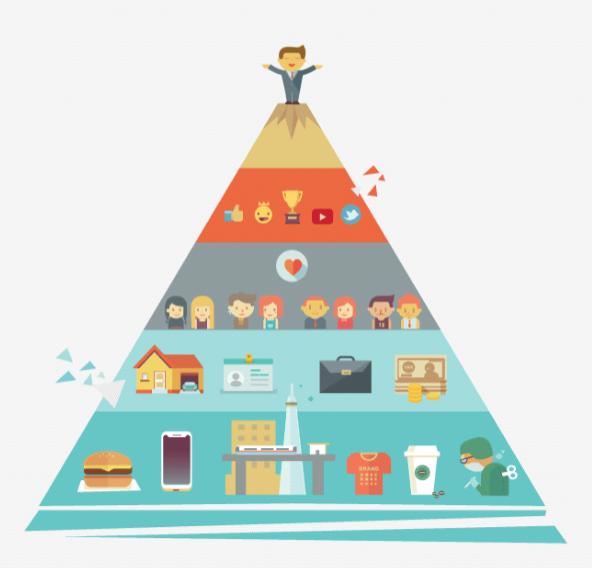 piramida-potrzeb-maslowa